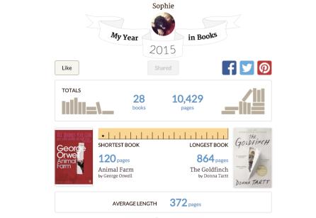 2015 Year in Books